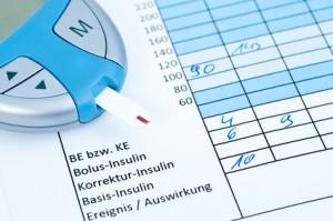 Diabetes Blutzucker senken