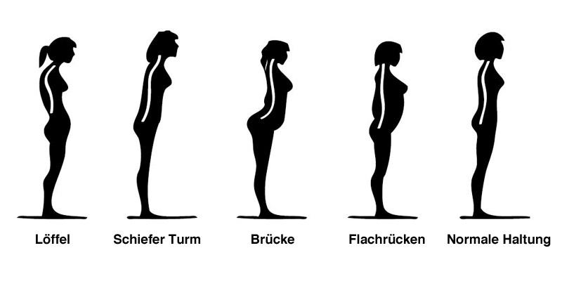 Verschiedene Körperhaltungen